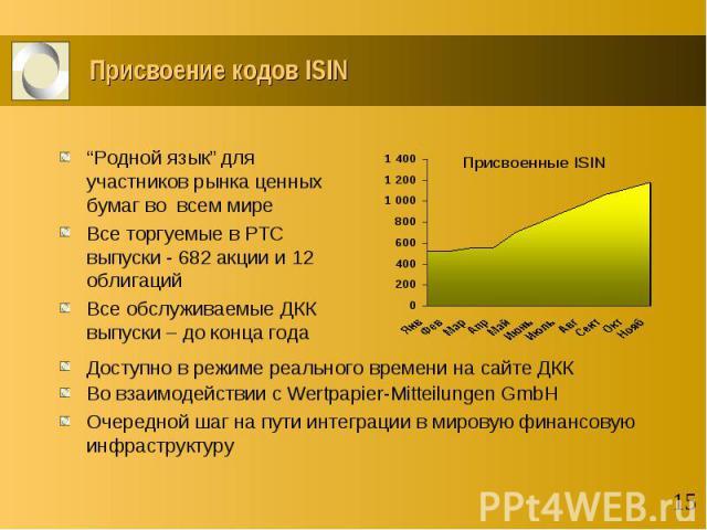 """Присвоение кодов ISIN """"Родной язык"""" для участников рынка ценных бумаг во всем мире Все торгуемые в РТС выпуски - 682 акции и 12 облигаций Все обслуживаемые ДКК выпуски – до конца года"""