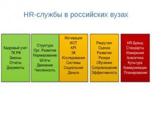 НR-службы в российских вузах