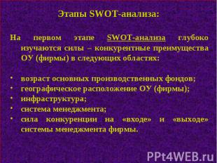 Этапы SWOT-анализа: