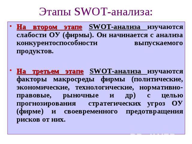 Этапы SWOT-анализа: На втором этапе SWOT-анализа изучаются слабости ОУ (фирмы). Он начинается с анализа конкурентоспособности выпускаемого продуктов. На третьем этапе SWOT-анализа изучаются факторы макросреды фирмы (политические, экономические, техн…