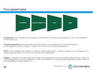 Стратегия: конструктивно участвовать в разработке стратегии руководством и при э
