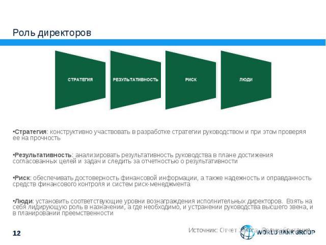Стратегия: конструктивно участвовать в разработке стратегии руководством и при этом проверяя ее на прочность Результативность: анализировать результативность руководства в плане достижения согласованных целей и задач и следить за отчетностью о резул…