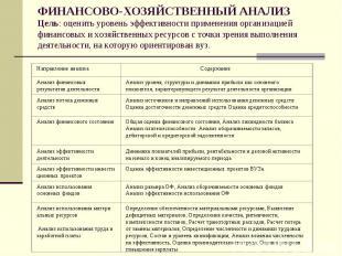 ФИНАНСОВО-ХОЗЯЙСТВЕННЫЙ АНАЛИЗ Цель: оценить уровень эффективности применения ор