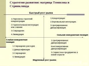 Стратегии развития: матрица Томпсона и Стринклинда
