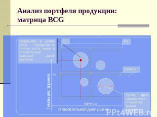 Анализ портфеля продукции: матрица BCG