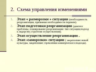 2. Схема управления изменениями Этап « разморозки » ситуации (необходимость реор