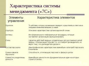 Характеристика системы менеджмента («7С»)