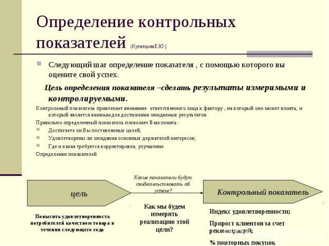Определение контрольных показателей (КузнецоваЕ.Ю.) Следующий шаг определение показателя , с помощью которого вы оцените свой успех. Цель определения показателя –сделать результаты измеримыми и контролируемыми. Контрольный показатель привлекает вним…
