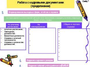 Работа с кадровыми документами (продолжение) Штатное расписание; Замещение должн