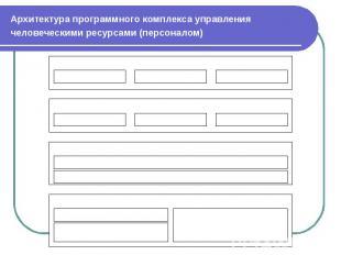Архитектура программного комплекса управления человеческими ресурсами (персонало
