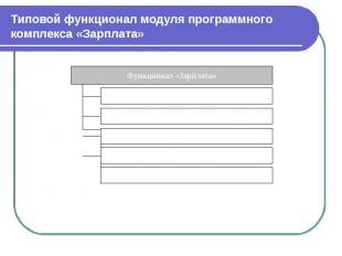 Типовой функционал модуля программного комплекса «Зарплата»