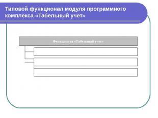 Типовой функционал модуля программного комплекса «Табельный учет»