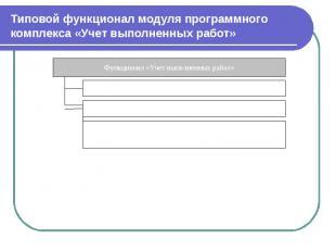 Типовой функционал модуля программного комплекса «Учет выполненных работ»