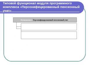 Типовой функционал модуля программного комплекса «Персонифицированный пенсионный