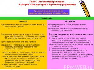 Тема 4. Система подбора кадров. Критерии и методы оценки персонала (продолжение)