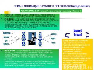 ТЕМА 6. МОТИВАЦИЯ В РАБОТЕ С ПЕРСОНАЛОМ (продолжение) Усвоение – это определенны