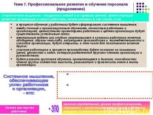 Тема 7. Профессиональное развитие и обучение персонала (продолжение) в процессе