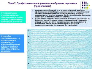 Тема 7. Профессиональное развитие и обучение персонала (продолжение) изучение по