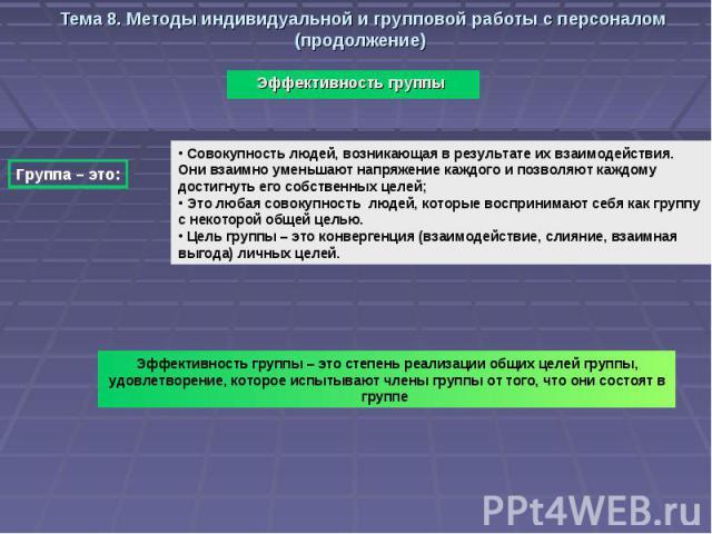 Тема 8. Методы индивидуальной и групповой работы с персоналом (продолжение) Эффективность группы