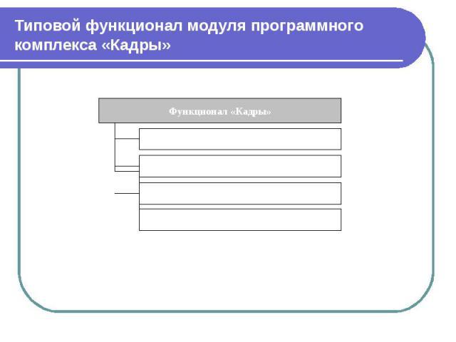 Типовой функционал модуля программного комплекса «Кадры»