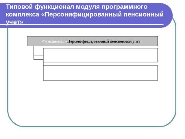 Типовой функционал модуля программного комплекса «Персонифицированный пенсионный учет»