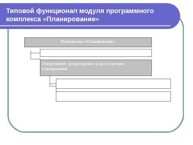 Типовой функционал модуля программного комплекса «Планирование»