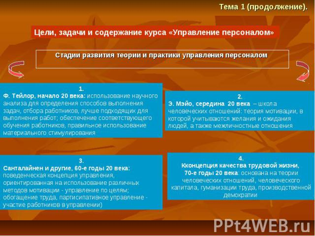 Стадии развития теории и практики управления персоналом Стадии развития теории и практики управления персоналом