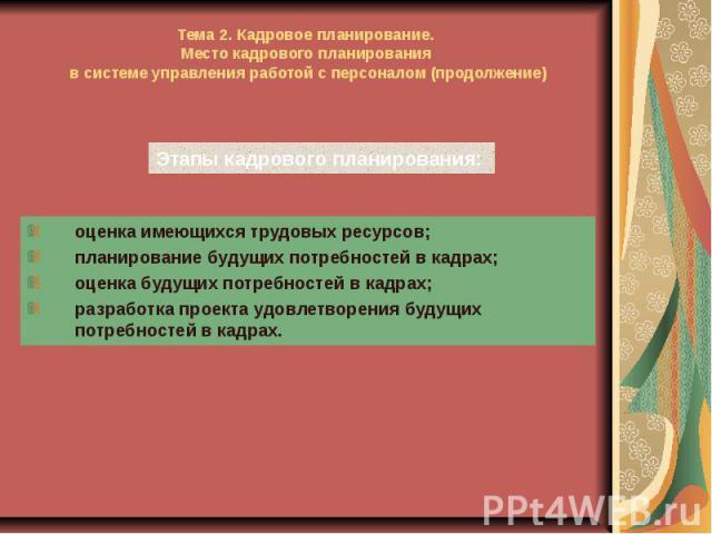 Тема 2. Кадровое планирование. Место кадрового планирования в системе управления работой с персоналом (продолжение) оценка имеющихся трудовых ресурсов; планирование будущих потребностей в кадрах; оценка будущих потребностей в кадрах; разработка прое…