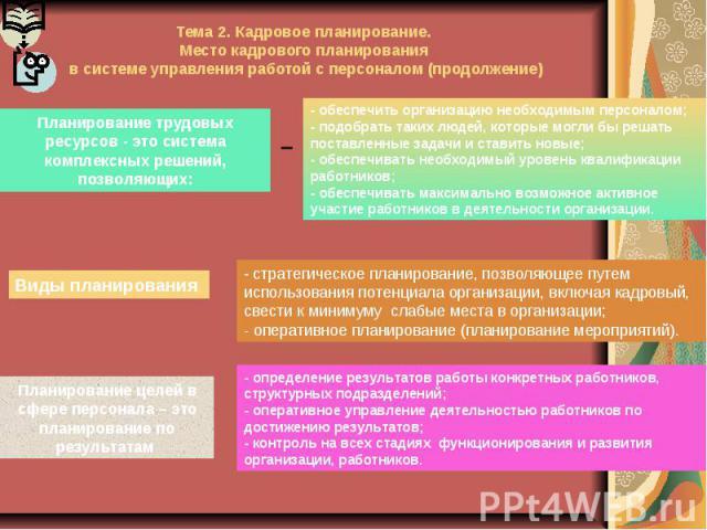 Тема 2. Кадровое планирование. Место кадрового планирования в системе управления работой с персоналом (продолжение)
