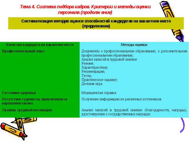 Систематизация методов оценки способностей кандидатов на вакантное место (продолжение)