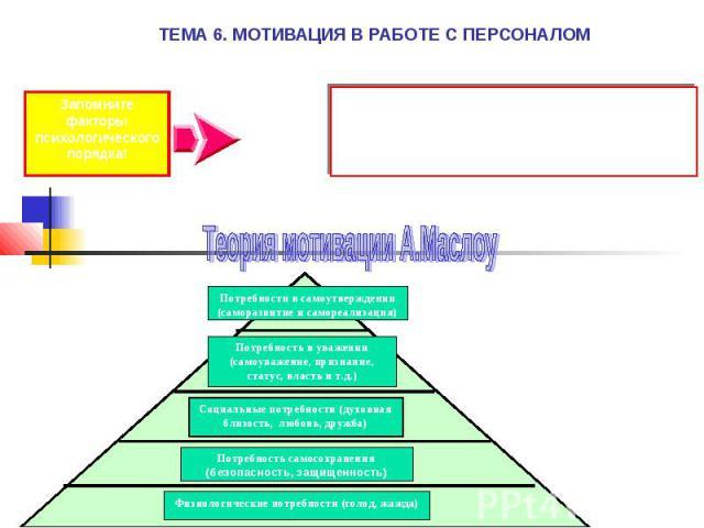 ТЕМА 6. МОТИВАЦИЯ В РАБОТЕ С ПЕРСОНАЛОМ