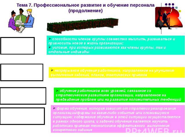 Тема 7. Профессиональное развитие и обучение персонала (продолжение)