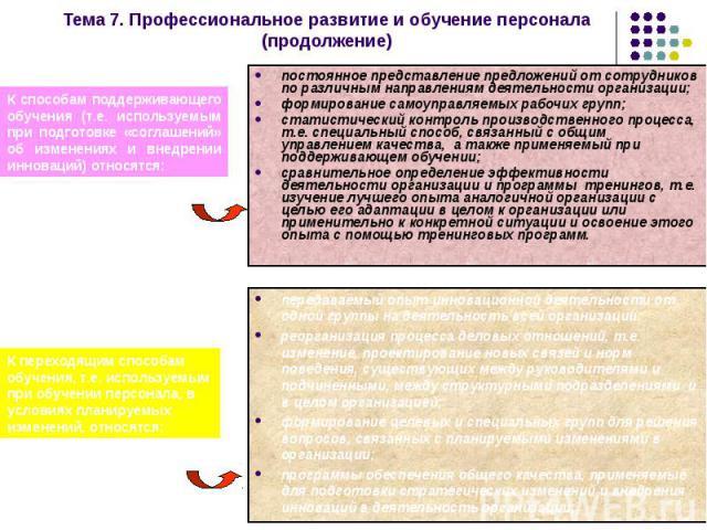 Тема 7. Профессиональное развитие и обучение персонала (продолжение) постоянное представление предложений от сотрудников по различным направлениям деятельности организации; формирование самоуправляемых рабочих групп; статистический контроль производ…