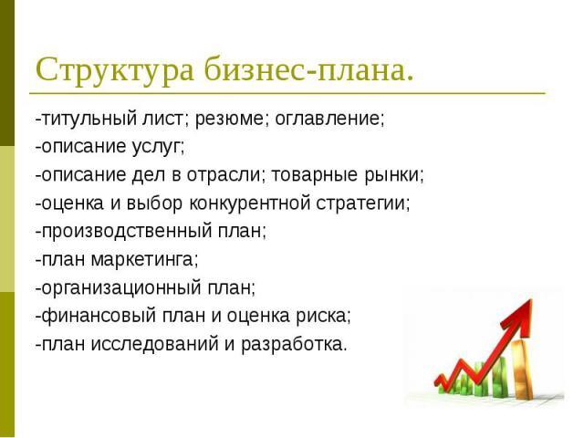 Структура бизнес-плана. -титульный лист; резюме; оглавление; -описание услуг; -описание дел в отрасли; товарные рынки; -оценка и выбор конкурентной стратегии; -производственный план; -план маркетинга; -организационный план; -финансовый план и оценка…