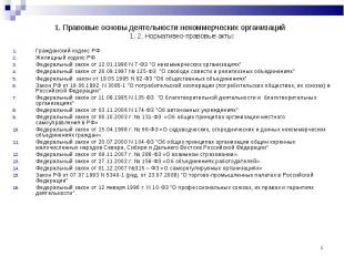 Гражданский кодекс РФ Жилищный кодекс РФ Федеральный закон от 12.01.1996 N 7-ФЗ