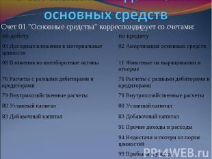 """Счет 01 """"Основные средства"""" корреспондирует со счетами: Счет 01 """""""