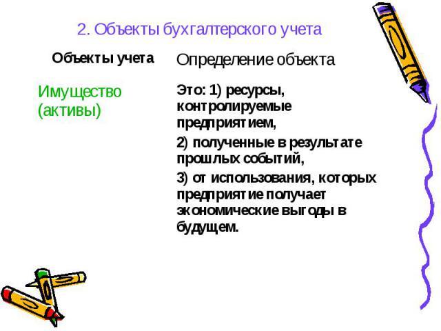 2. Объекты бухгалтерского учета