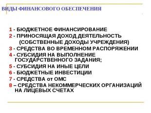 ВИДЫ ФИНАНСОВОГО ОБЕСПЕЧЕНИЯ 1 - БЮДЖЕТНОЕ ФИНАНСИРОВАНИЕ 2 - ПРИНОСЯЩАЯ ДОХОД Д