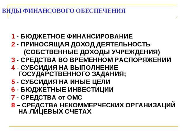ВИДЫ ФИНАНСОВОГО ОБЕСПЕЧЕНИЯ 1 - БЮДЖЕТНОЕ ФИНАНСИРОВАНИЕ 2 - ПРИНОСЯЩАЯ ДОХОД ДЕЯТЕЛЬНОСТЬ (СОБСТВЕННЫЕ ДОХОДЫ УЧРЕЖДЕНИЯ) 3 - СРЕДСТВА ВО ВРЕМЕННОМ РАСПОРЯЖЕНИИ 4 - СУБСИДИЯ НА ВЫПОЛНЕНИЕ ГОСУДАРСТВЕННОГО ЗАДАНИЯ; 5 - СУБСИДИЯ НА ИНЫЕ ЦЕЛИ 6 - БЮД…