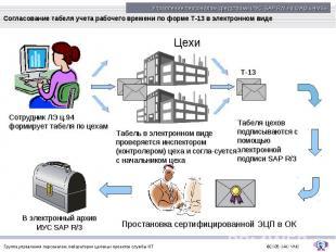 Согласование табеля учета рабочего времени по форме Т-13 в электронном виде