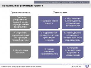 Проблемы при реализации проекта