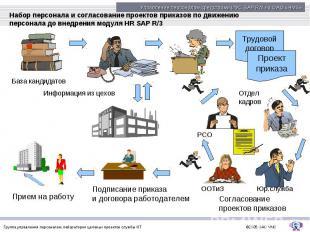 Набор персонала и согласование проектов приказов по движению персонала до внедре