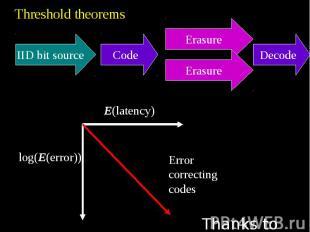 Threshold theorems