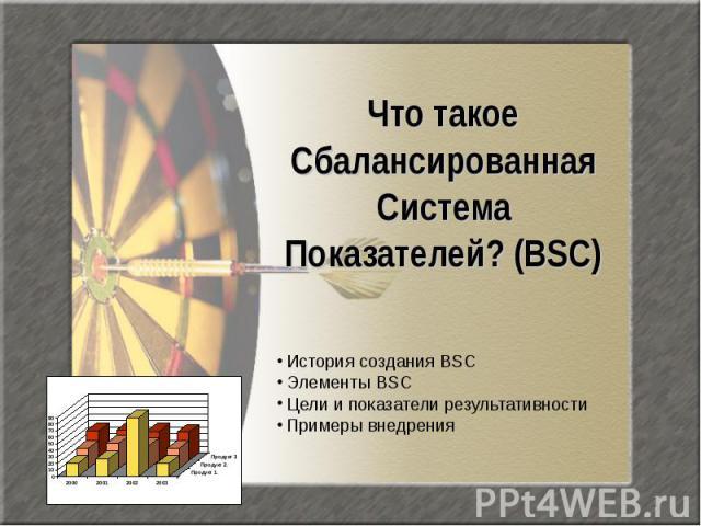 Что такое Сбалансированная Система Показателей? (BSC) История создания BSC Элементы BSC Цели и показатели результативности Примеры внедрения