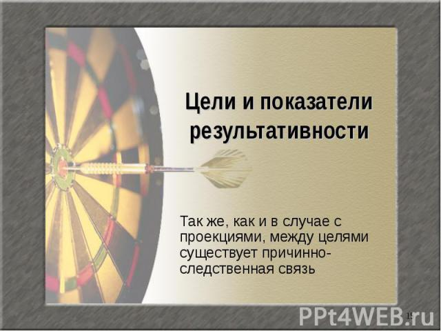 Цели и показатели результативности Так же, как и в случае с проекциями, между целями существует причинно-следственная связь