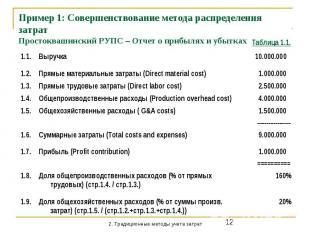 Пример 1: Совершенствование метода распределения затрат Простоквашинский РУПС –