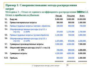 Пример 1: Совершенствование метода распределения затрат Методика 2 – Отказ от ед