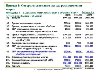 Пример 1: Совершенствование метода распределения затрат Методика 4 – Выделение О
