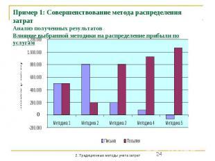 Пример 1: Совершенствование метода распределения затрат Анализ полученных резуль