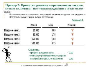Пример 2: Принятие решения о приеме новых заказов Почтамт им. Печкина – Поступив